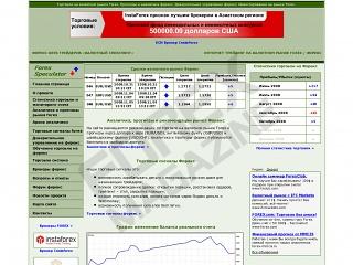 Форекс аналитика прогнозы