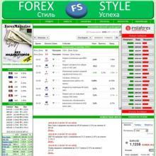 forex-style.com