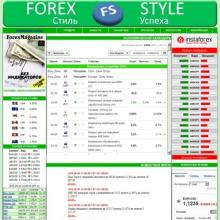 forex-style.com