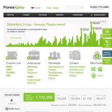 forex4you.org