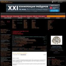 smart-lab.ru