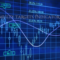MIT Multy Targets Indicator v