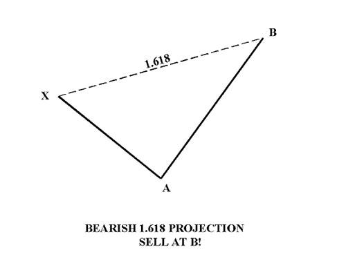 Трейдинг Идеи и стратегии 79-4