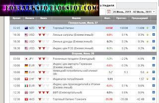 Важные новости форекс i форекс прогнозы по рублю