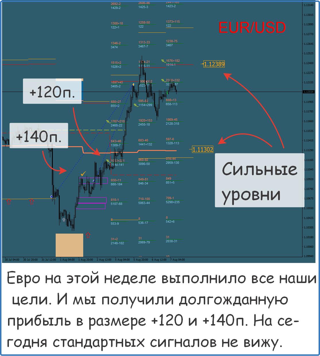Сайт гуру форекс 2048 заработать биткоины