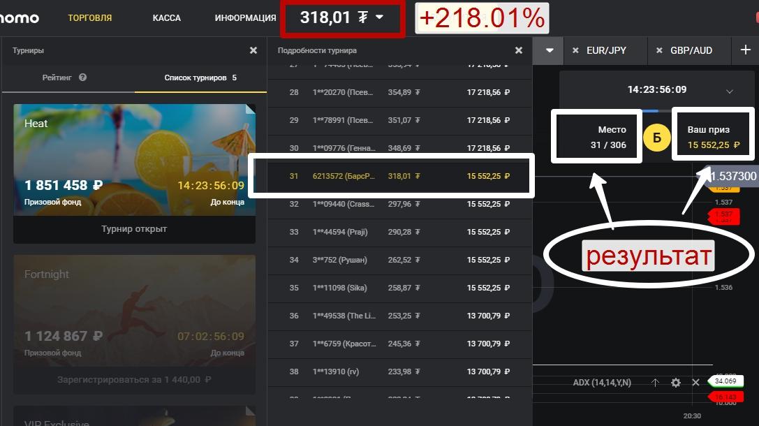 Как торговать на форекс турнирах forex broker в украине