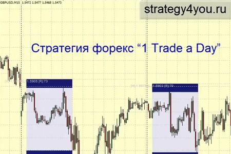 Видеоурок '1 Trade a Day'
