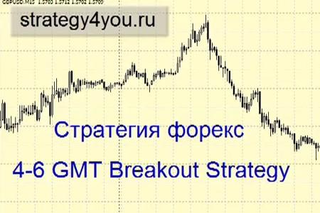 Видеоурок '4-6 GMT Breakout Strategy'