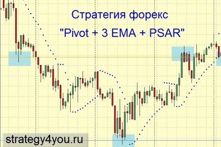Видеоурок 'Pivot + 3 EMA + PSAR'