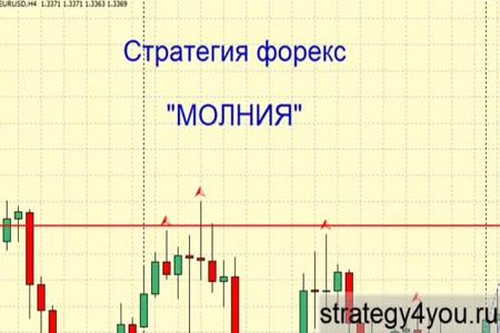 Торговая форекс forex стратегия по