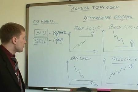 Форекс обучение видео уроки для начинающих